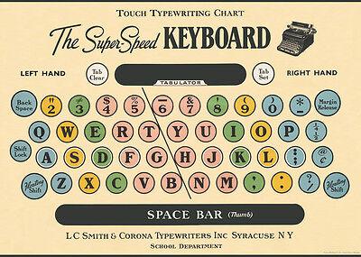 """Posters Vintage Typewriter Poster Art Prints Vintage Look Poster 20"""" x 28"""""""