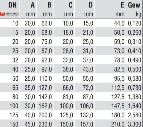 Kleinflansch mit Nut Edelstahl 1.4301 verschiedene Größen DN15-150