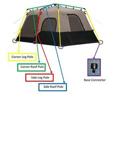 Coleman Instant Tent 8 6 Amp 4 Person Used Tent Parts Ebay