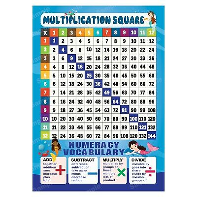 Multiplication Square Poster Times Table Maths Kids Educational Wall Chart