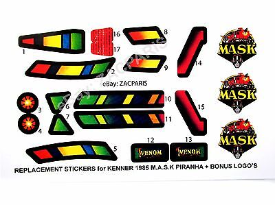 Piranha MASK Kenner gloss vinyl stickers//labels//decals Replacement M.A.S.K