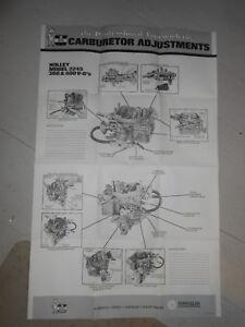 NOS Holley Carburetor Poster Model 2245 Fo 360 400 V8 Dodge