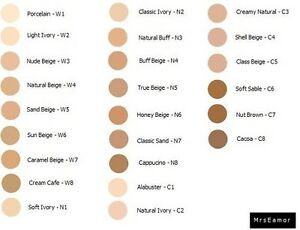Details about L'Oreal Roll'On True Match Foundation -7 5g - Please Select  your Shade