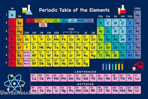 5x8 Rug Educational Periodic Table of Elements Chemistry School ...
