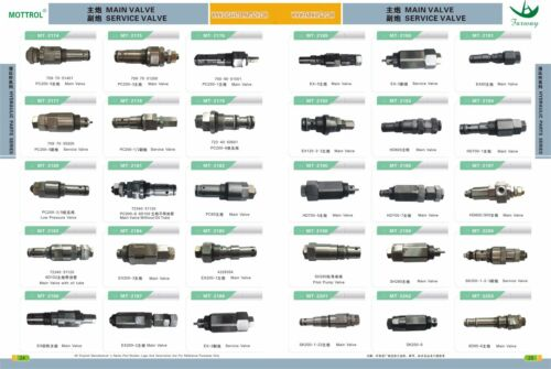 723-46-45100 RELIEF VALVE FITS KOMATSU PC400-6 PC450-6