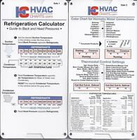 Pocket Sized Slide Calculator For Low Temperature Refrigeration Systems