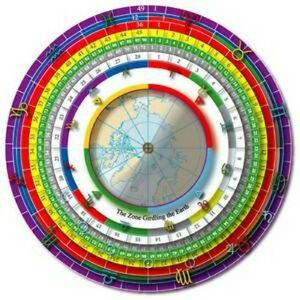 Details about NEW Kabbalistic Astrology Calculator