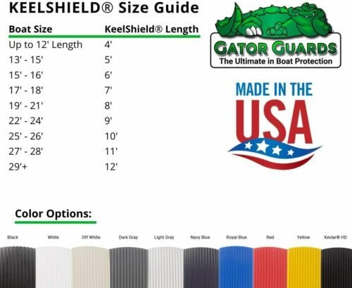 Made in USA 4-Feet, Dark Gray Gator Guards KS-4DGY KeelShield Keel Guard