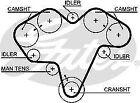 Gates 5581XS Timing Belt