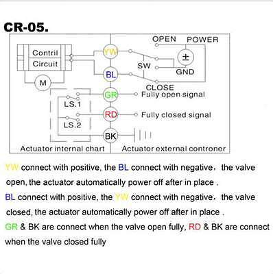 "1/2"" To 1"" DC12V SS304 Motorized Ball Valve,Electrical Ball Valve CR-01/02/05"