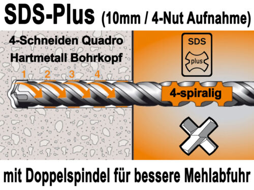 SDS-plus Betonbohrer 13 mm x 350 mm Quadro Bohrer Hammerbohrer Steinbohrer