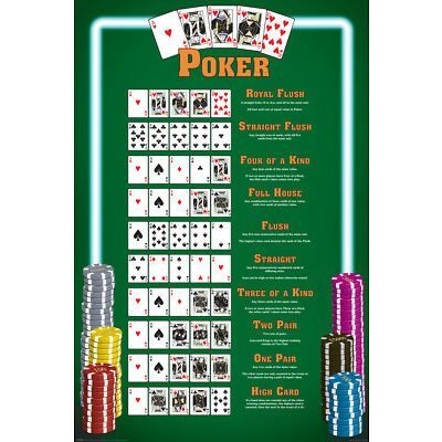 Winning Poker Hands Chart Game Room Poster 24x36