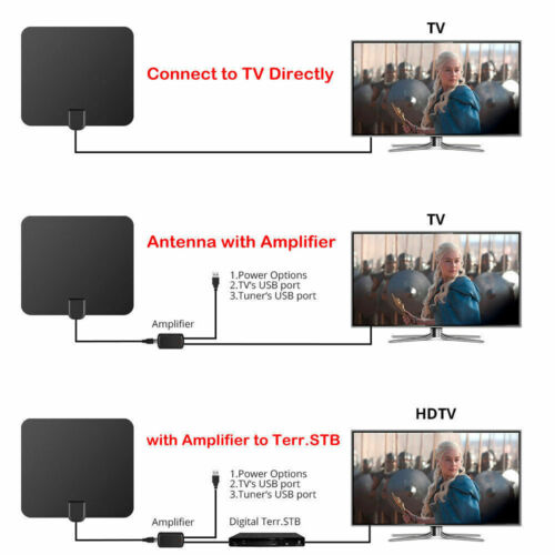 Flat HD Digital Indoor Amplified TV Antenna with Amplifier 300 Miles Range 13ft
