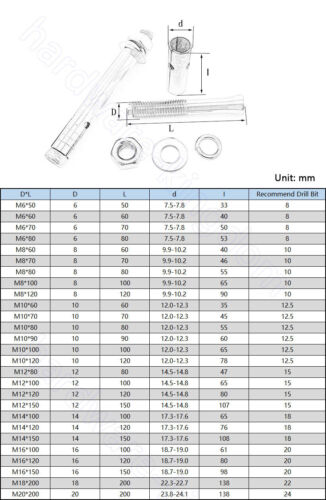 Expansion Bolts Zinc Plated Sleeve Anchors for Masonry Brick Concrete M6 M20