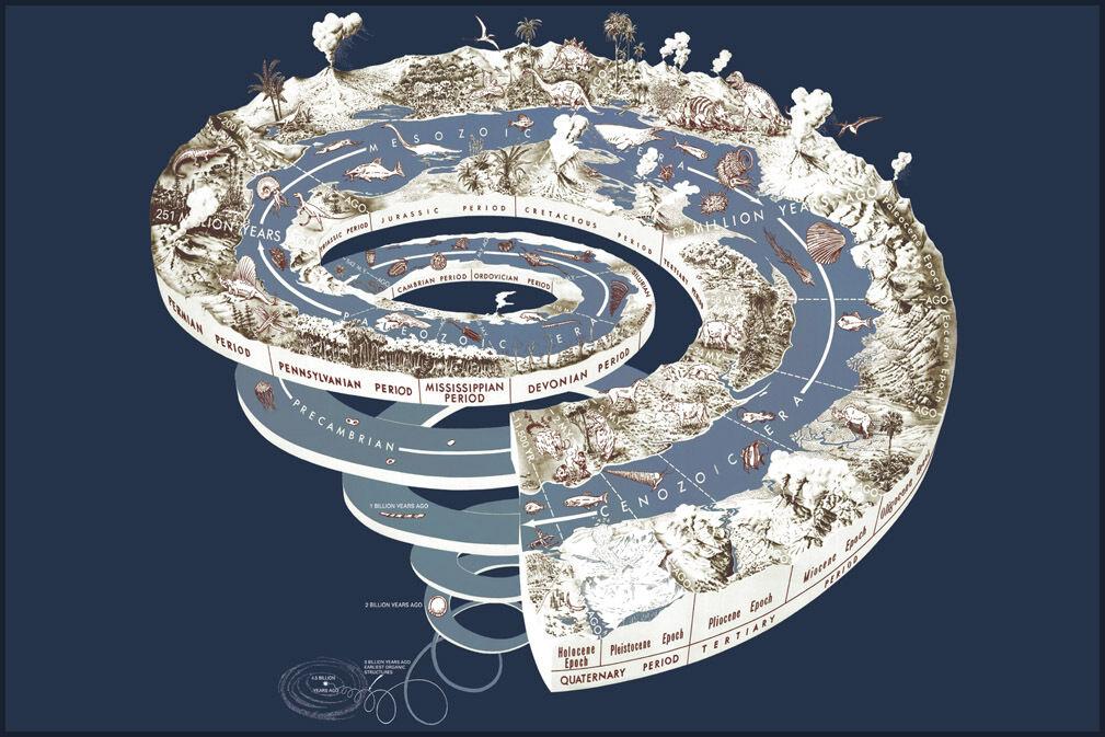 Plakat, Viele Größen; Geologisch Zeit Spirale Maßstab