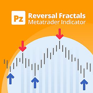Forex fractals indicator mt4
