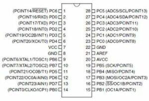 Atmel ATmega88A-PU AVR Microcontroller, 28 DIP, 20MHz