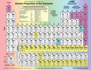 002 tabla peridica de los elementos de tela elementos qumicos 31 la imagen se est cargando 002 tabla periodica de los elementos de tela urtaz Image collections