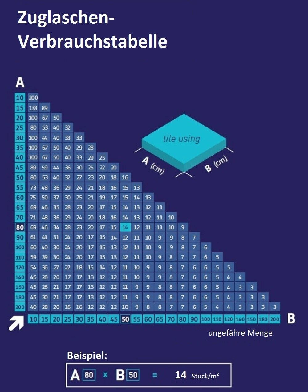 Nivelliersystem 0,5 mm 500 Laschen Laschen Laschen 300 Keile  Metallzange Peygran Fliesen | Bunt,  | New Style  | Düsseldorf Online Shop  a89296