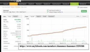 Autorobot forex charts ecm libra investment bank berhad career counseling