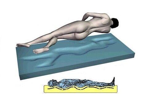 GELMATRATZE supersoft Schlafen wie im WASSERBETT 8 cm Gelschaum Matratze weich