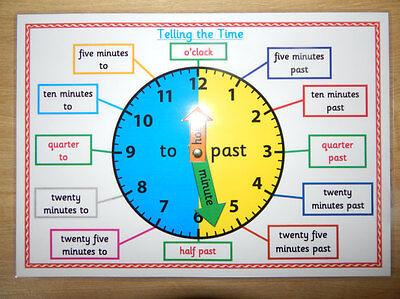 Telling The Time Games Ks2 | Printable Worksheets