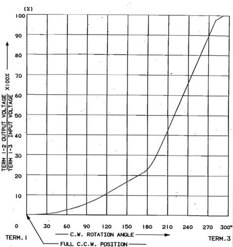 Alps Rk27114mc Potenciómetro de 4 Fases Quad Audio Rotatorio Rk27 /& Motor