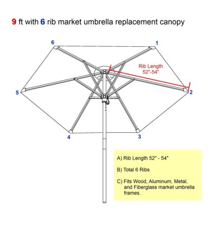 Canopy Only 9ft Umbrella Replacement Canopy 8 Ribs in Yellow