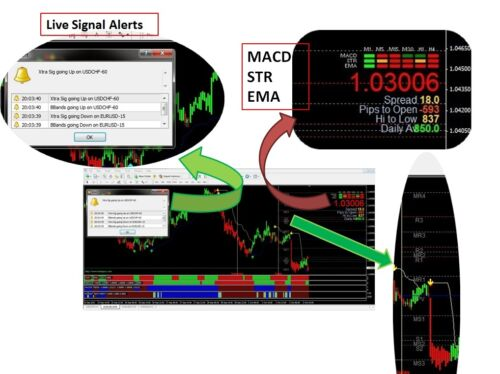 very profitable forex indicator system 4 trading forex system with 90/% accuracy