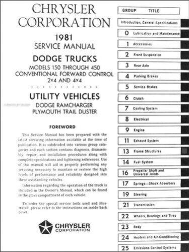 Auto & Motorrad: Teile Anleitungen & Handbcher 1981 Dodge Truck ...