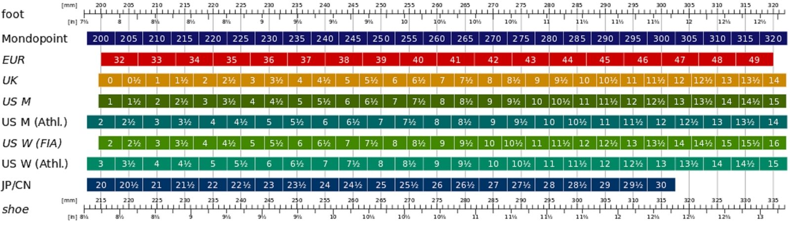 GIARO HIGH 4.5 HEELS schuhe UK4 4.5 HIGH EU38 ZIP WEDGES LEOPARD SEXY FETISH CD PLEASER 095d75