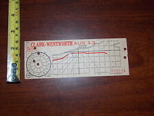 RARE TICKET PASS BUS TROLLY CHICAGO TRANSIT CLARK WENTWORTH 702114