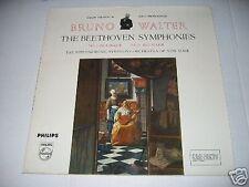 LP/THE BEETHOVEN SYMPHONIES 7+8/WALTER/Philips Minigroove 09403 FOC