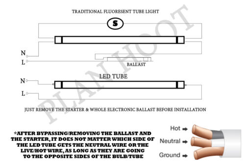 6 FT R17D F72 HO T8 T12 Replace Double Line LED 36W Clear Milky Lens Tube Light