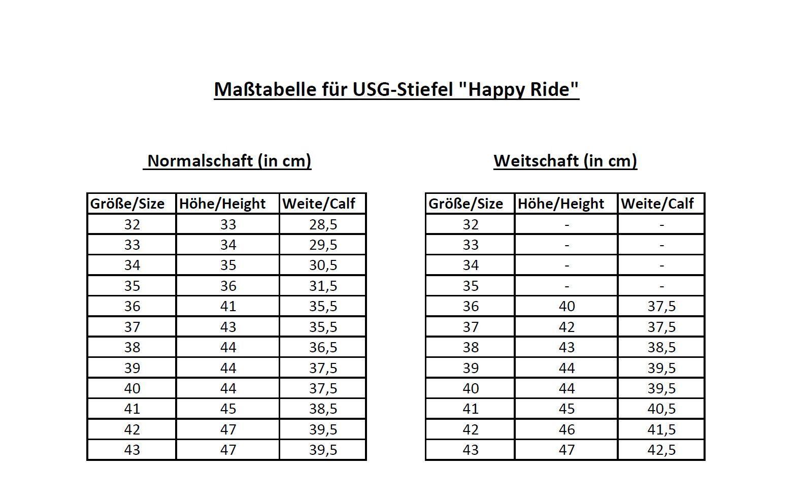 Happy Schnürstiefel Ride