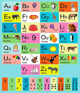 Abc alphabet numbers learning table poster for babies for Baby letter table for sale