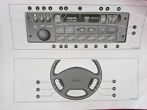 Vauxhall Audio CCR 2006 PHILIPS manual Radio Operation Instructions Book Car Manuals & Literature Vehicle Parts & Accessories