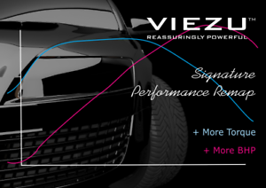 KIA-RIO-Hatchback-1-4-CRDi-77-Diesel-Performance-tune-and-remap