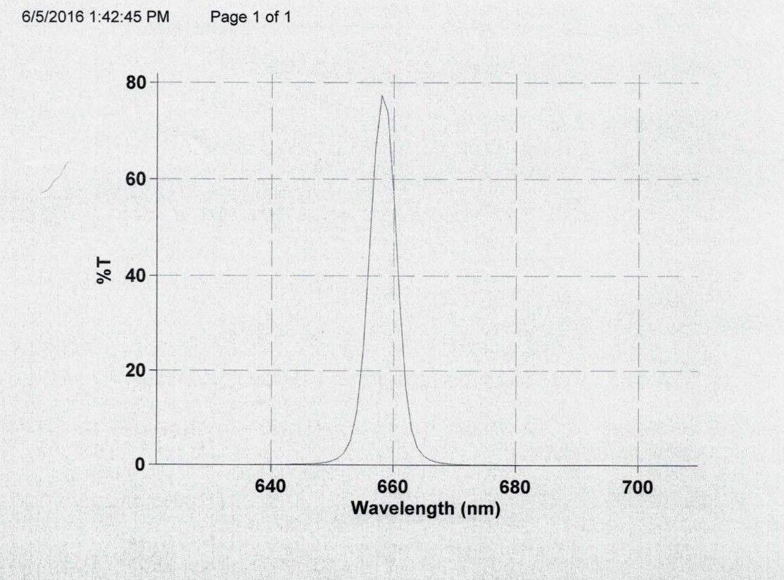 Filtro óptico astronomía 656.3NB5 ha HBW 50mm Anillo monte bloqueado para el VIS CCD