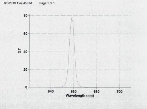 Ottica Filtri Astronomia 656.3nb5 Ha Hbw 50mm Anello Supporto Chiuso per Vis Ccd