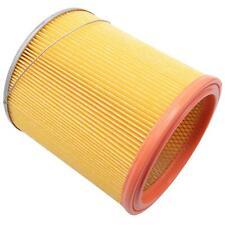 2x Patronen Filter Lamellenfilter für Matrix WDCNE 1400-20 WDCNE 1400-25