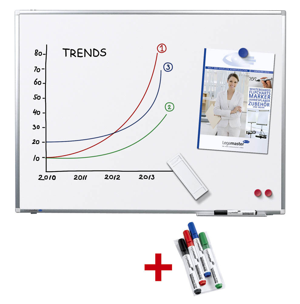 negozio di vendita outlet LEGAMASTER biancaBOARD Premium Plus Plus Plus 150,0 cm x 120,0 bianco + 4 Boardmarker TZ 1  negozio online