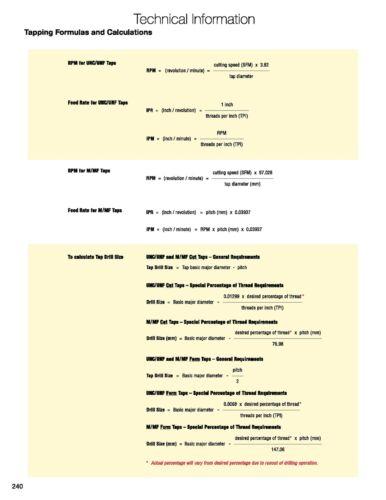 TiN Tap 1//4-28 ANSI CNC 3 Flute Spiral Flute Semi-Bottoming PM-Cobalt
