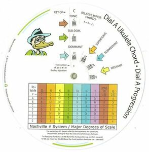 Details about 来- DIAL A UKULELE CHORD • DIAL A PROGRESSION •)))