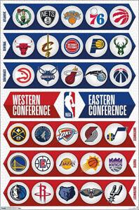 Official Nba Logos All 30 Teams Basketball Universe Wall Poster Ebay