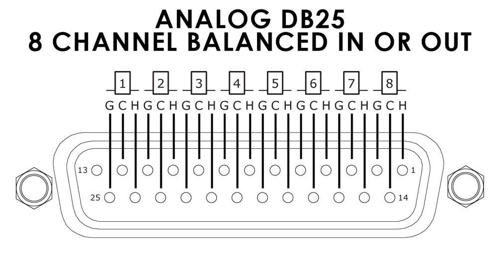 D-Sub de 25 Pines a 8 Enchufes Enchufes Enchufes XLR Hembra 5' ft Cable de Audio Analógico para batidoras Presonus 278f0f