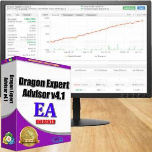 Most profitable forex expert advisor