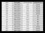 LeuchtperlenGelb Grün Weiß Rot Pink50 100 200 StückKugeln Angelhotspot