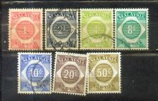 Malaysia 1966-84 Postage Due