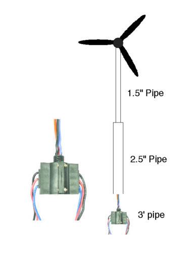 DC 12-48 V Wind Turbine Generator W//NUTS 100 HIGH Amp Slip Ring 3 phase AC